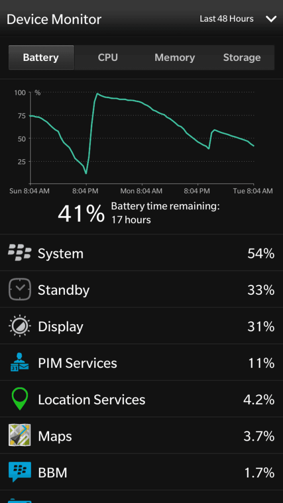 Blackberry Device Monitor