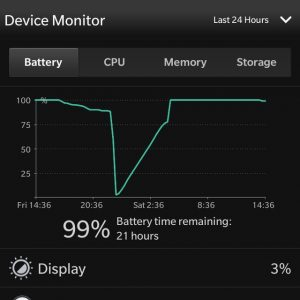 Blackberry Battery Monitor